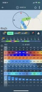 今朝のWendy台風10号予報。